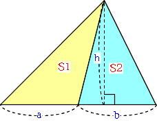 面積の比の説明