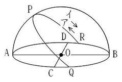 天体問題1