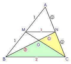 面積の比の2(2)