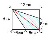 四角形の2