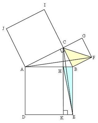 三平方の定理の証明(5)解答の2