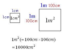 面積(2)