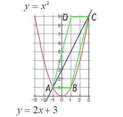 例題2の1