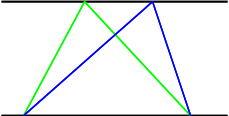 平行と等積