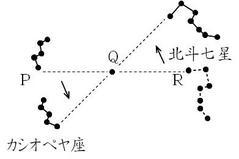 星の日周運動問題2