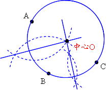 円の中心(2)