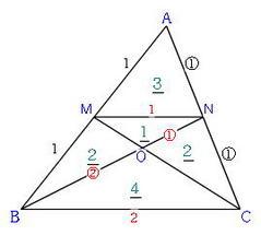 面積の比の2(3)