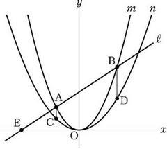 1(6)もとの図