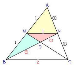 面積の比の2(1)