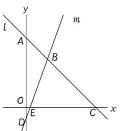 関数と面積