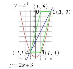 例題2の図2
