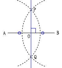 垂直二等分線