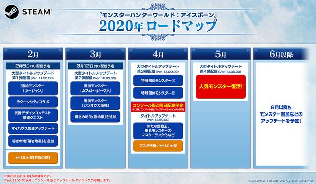 roadmap_20207
