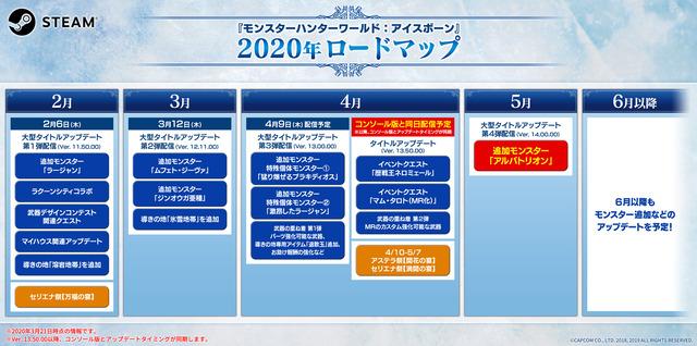 roadmap_2020 (1)