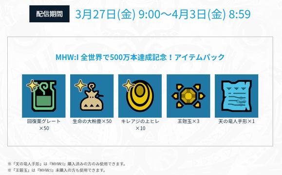 MHWI全世界で500万本達成記念!アイテムパック