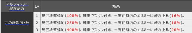 ☆14「スプレッドニードル(アサルトライフル)」改潜在
