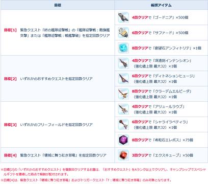 ロードトゥエトワール:☆15武器ゲットキャンペーン