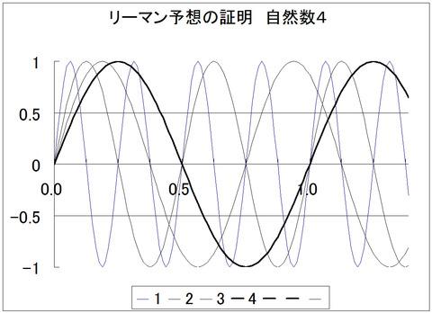 グラフ1_4