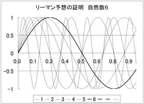 グラフ1_6