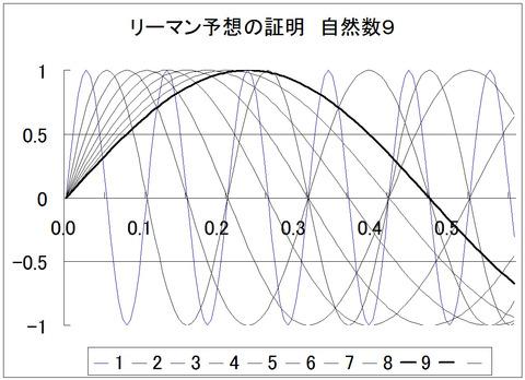 グラフ1_9