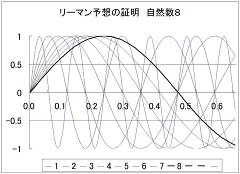 グラフ1_8
