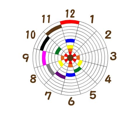 螺旋12時計