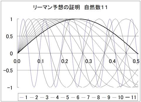 グラフ1_11