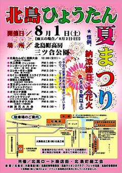 徳島県板野郡北島町 北島ひょうたん夏まつり 2015