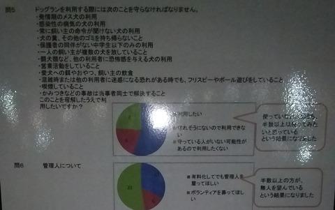 花園ドッグラン_アンケート9