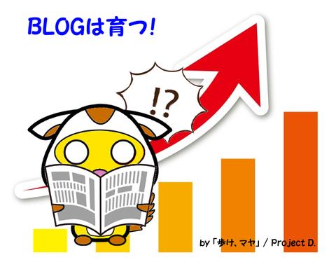 ブログだんご