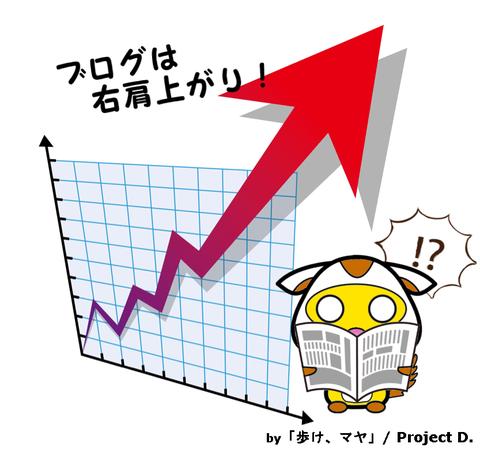 グラフ002_Project D