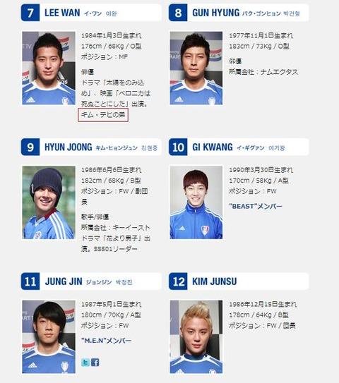 FC MEN 公式HPメンバー イワンキムテヒ弟