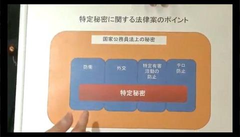 特定秘密に関する法律案ポイント山田賢司