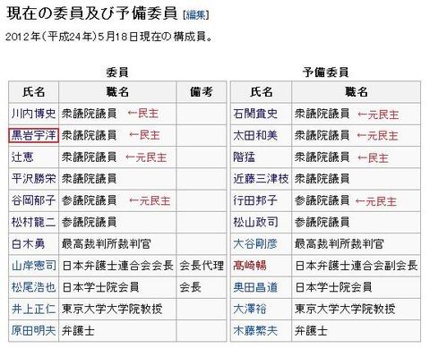 検察官適格審査会wiki