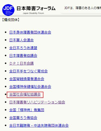日本障害フォーラム組織図