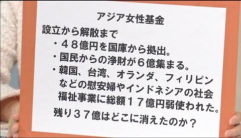 アジア女性基金37億円の謎