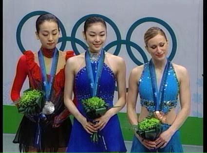 キムヨナ八百長金メダル