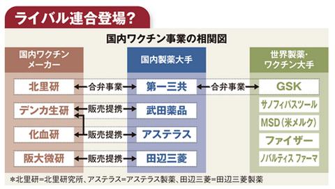 ジャパンワクチン5国内ワクチン事業相関図