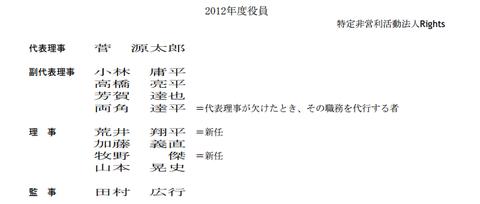 NPO法人ライツ2012役員