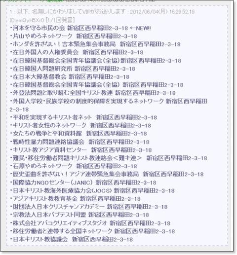 西早稲田2-3-18