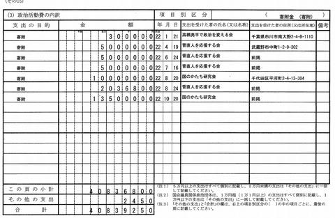 草志会H22高橋亮平