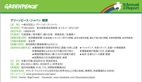 グリーンピース2013年次報告書