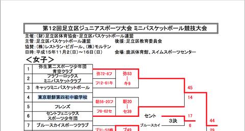 足立区ジュニアスポーツ大会東京朝鮮第四初中級学校