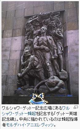 ゲットー跡の記念碑(ワルシャワ)