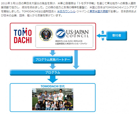 TOMODACHI米大使館US-JAPANcouncil