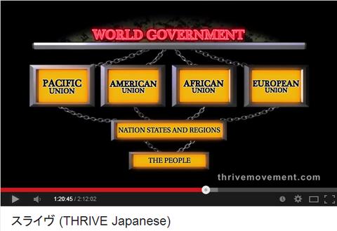 世界統一政府THRIVE
