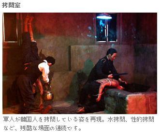 西台門刑務所博物館拷問室