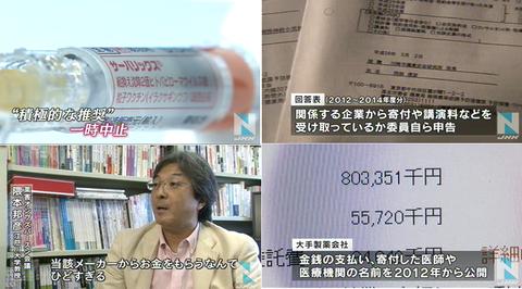 子宮頸がんワクチン副作用検討専門部会金銭授受