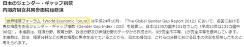 日本のジェンダーギャップ指数内閣府男女共同参画局