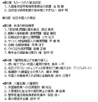 外国人・民族的マイノリティ人権白書2010・2安田浩一